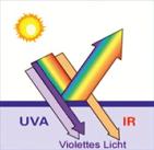 UVA_IR_Violet_Light